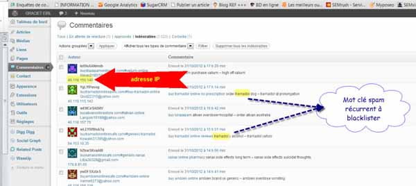 Anti spam WordPress gratuit
